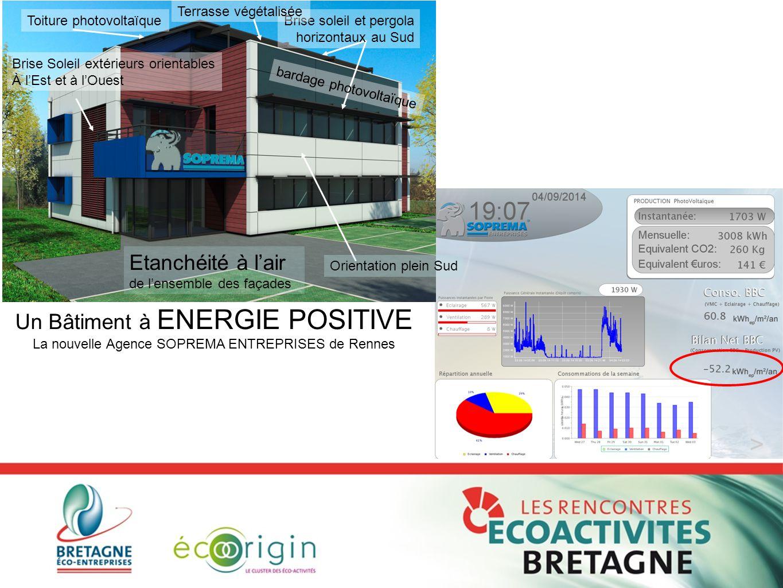 Un Bâtiment à ENERGIE POSITIVE Etanchéité à l'air