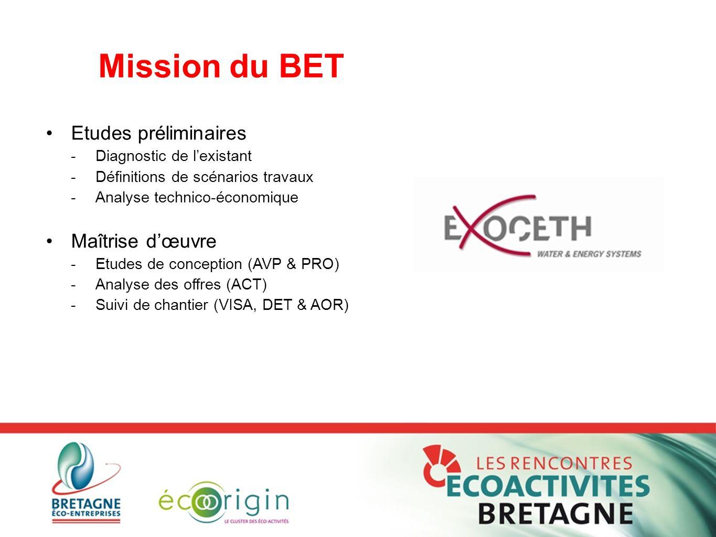 Mission du BET Etudes préliminaires Maîtrise d'œuvre