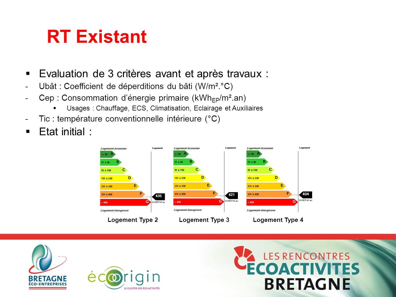 RT Existant Evaluation de 3 critères avant et après travaux :