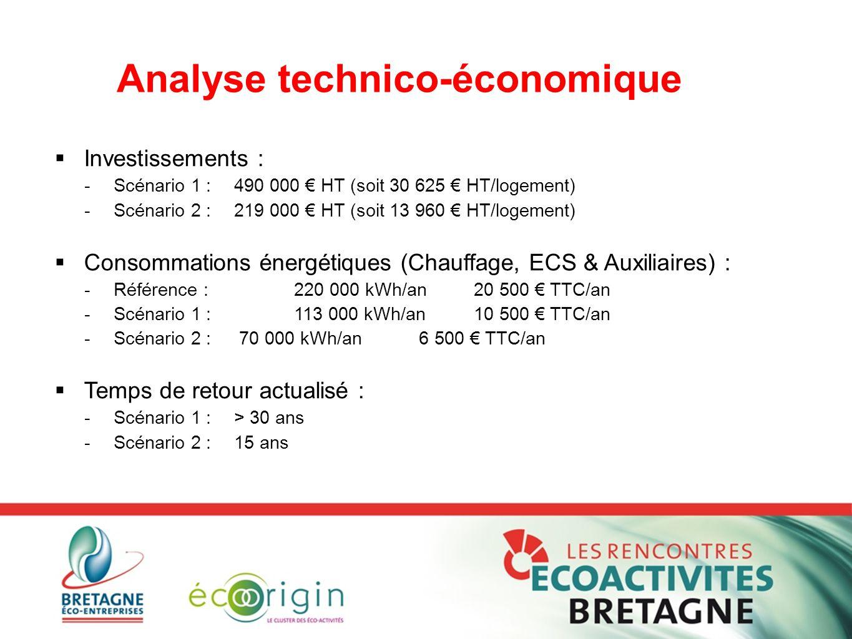 Analyse technico-économique