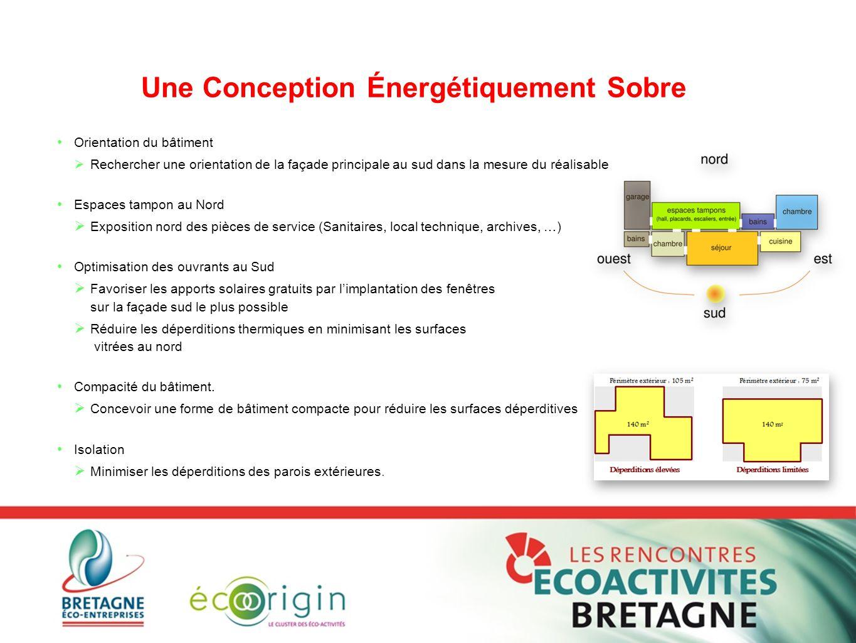Une Conception Énergétiquement Sobre