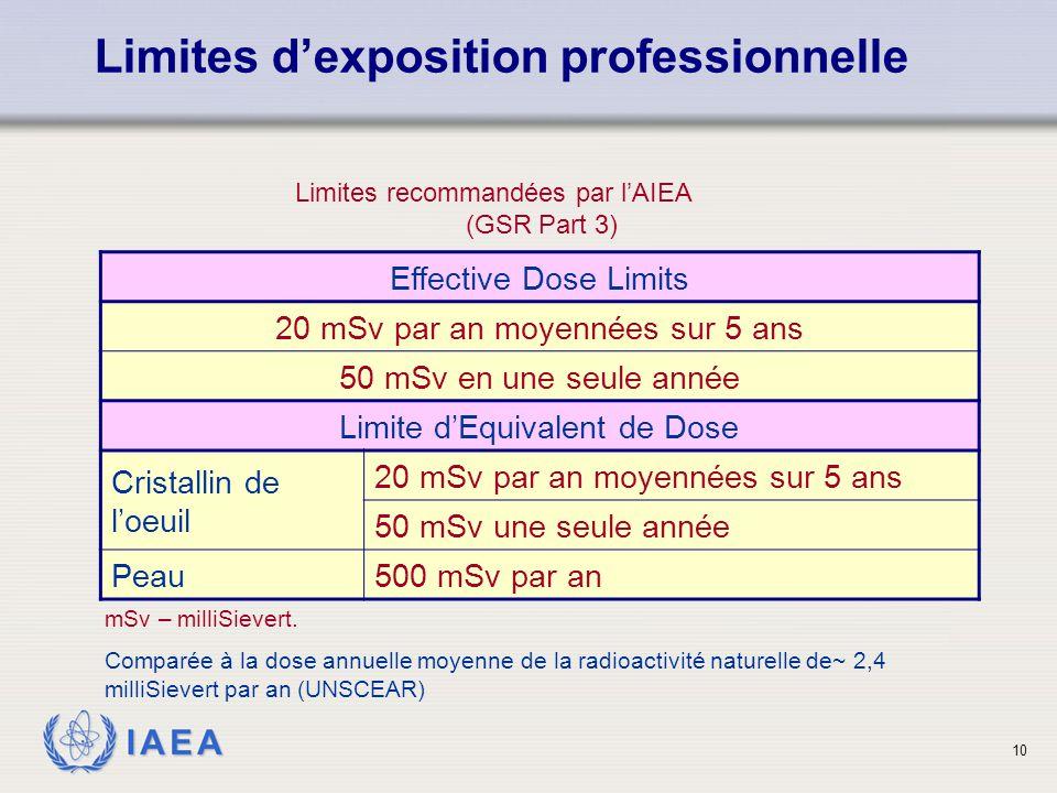 Limites d'exposition professionnelle