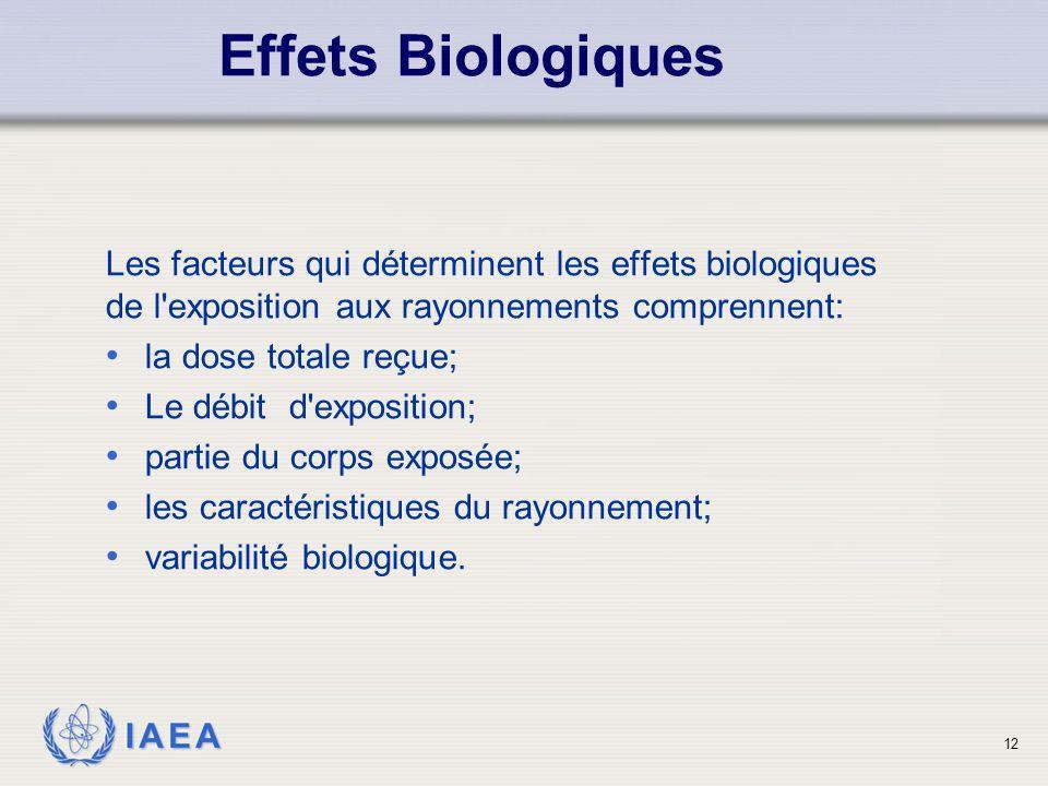 Effets Biologiques Les facteurs qui déterminent les effets biologiques de l exposition aux rayonnements comprennent: