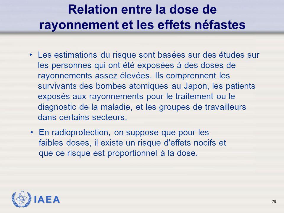 Relation entre la dose de rayonnement et les effets néfastes