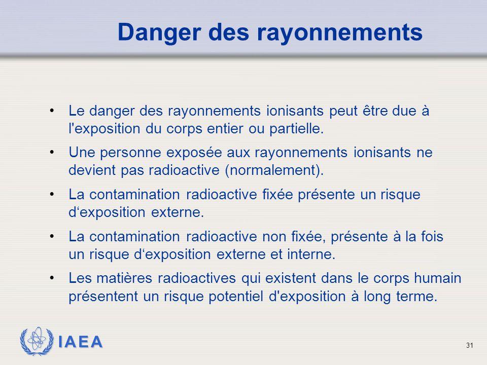 Danger des rayonnements