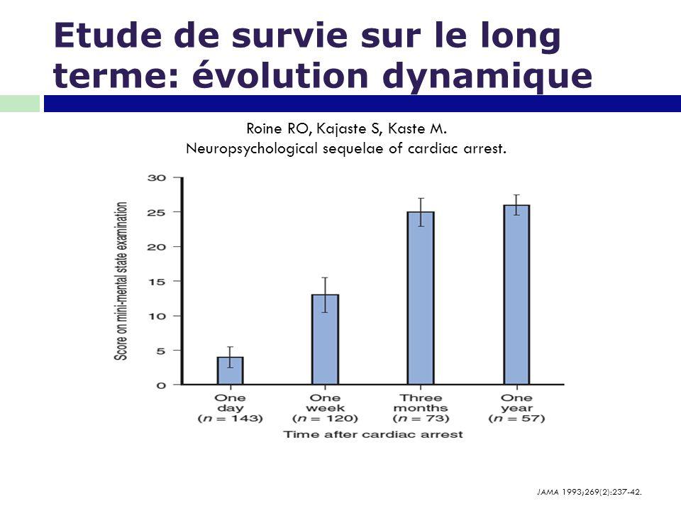 Etude de survie sur le long terme: évolution dynamique