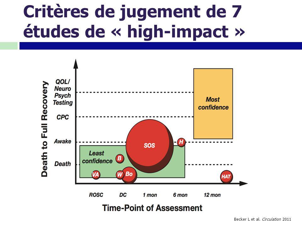 Critères de jugement de 7 études de « high-impact »