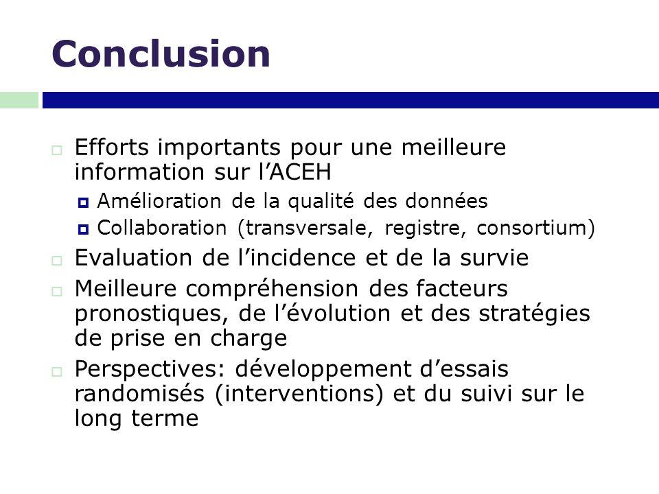 Conclusion Efforts importants pour une meilleure information sur l'ACEH. Amélioration de la qualité des données.