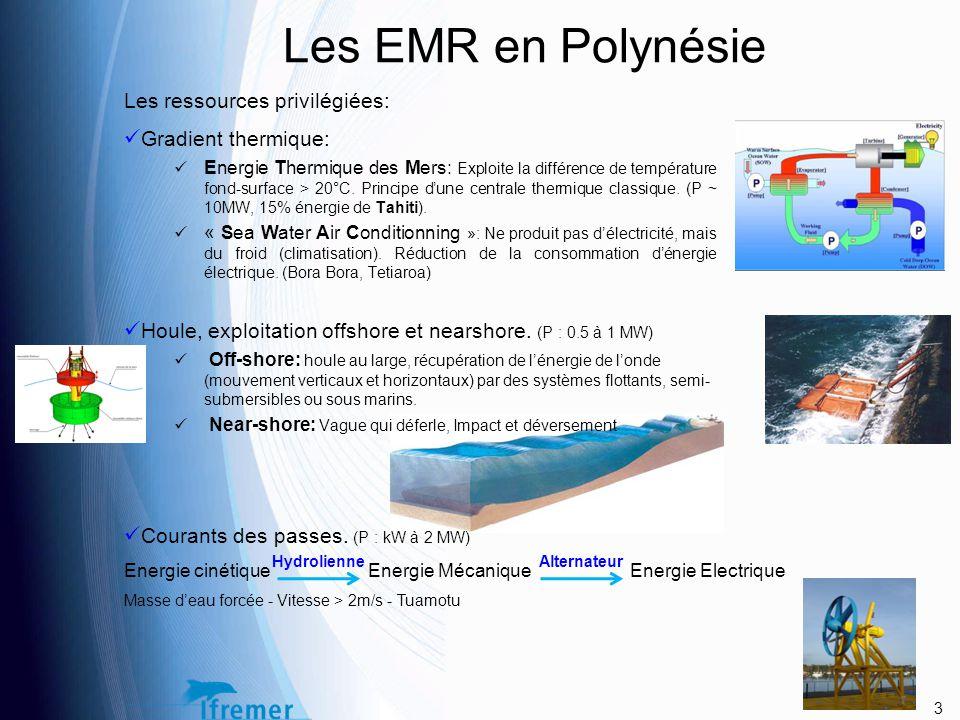 Les EMR en Polynésie Les ressources privilégiées: Gradient thermique: