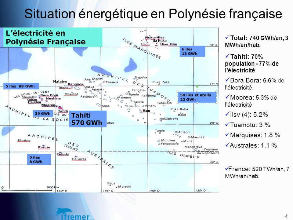 Situation énergétique en Polynésie française
