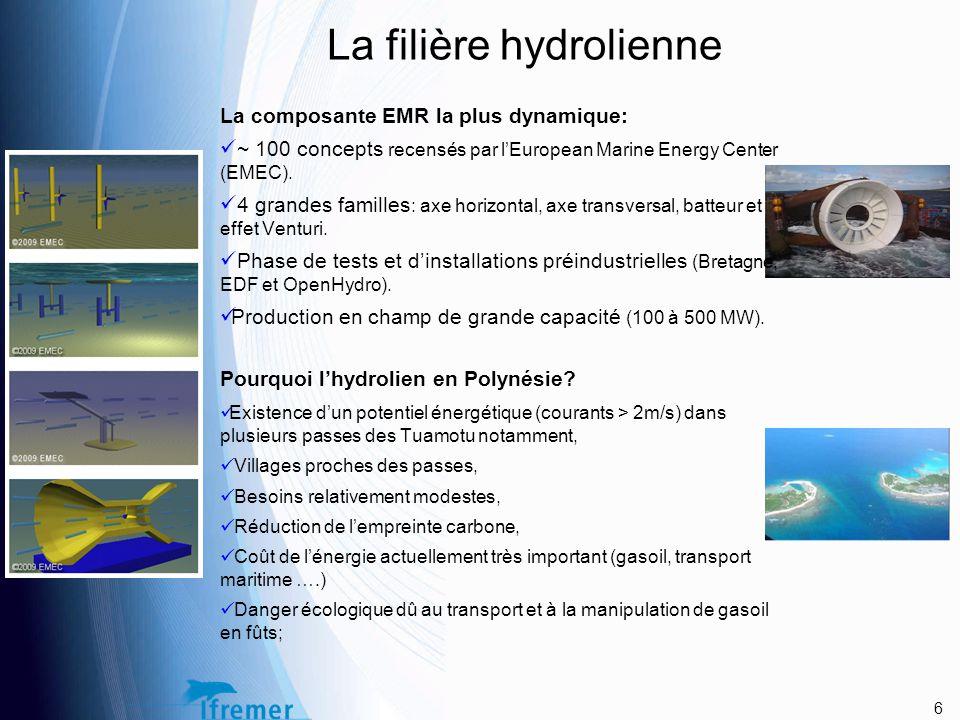 La filière hydrolienne