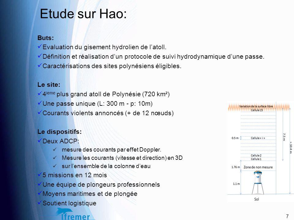 Etude sur Hao: Buts: Evaluation du gisement hydrolien de l'atoll.
