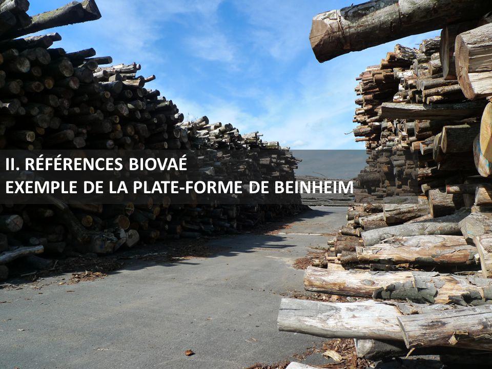 II. RéFéRENCES Biovaé Exemple de la plate-forme de beinheim