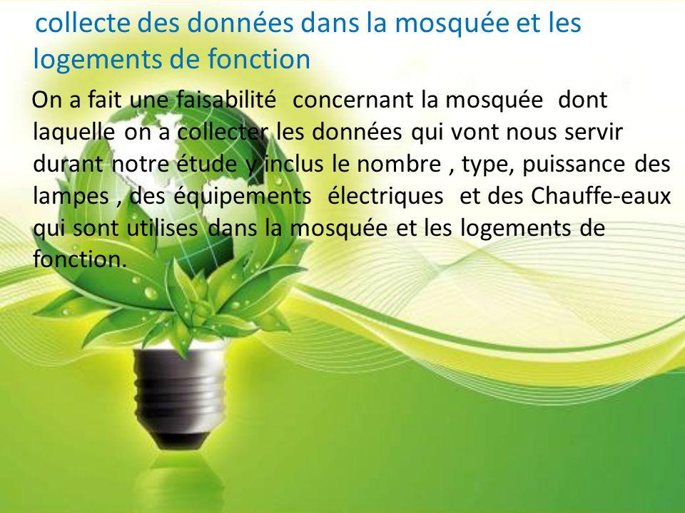 collecte des données dans la mosquée et les logements de fonction