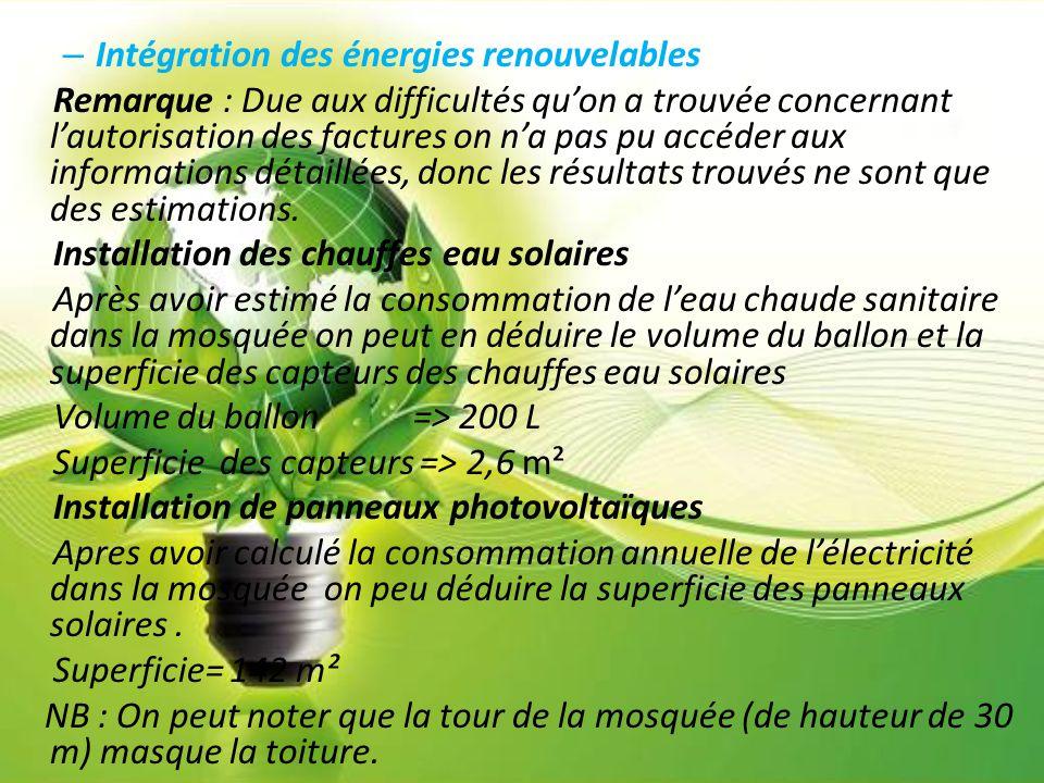 Intégration des énergies renouvelables