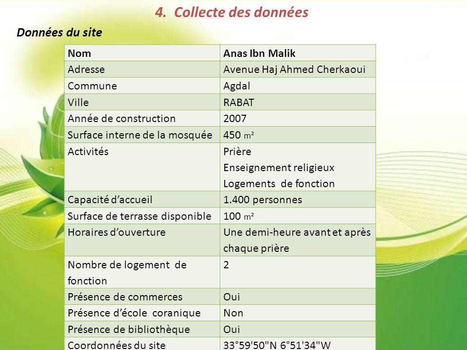 4. Collecte des données Données du site Nom Anas Ibn Malik Adresse