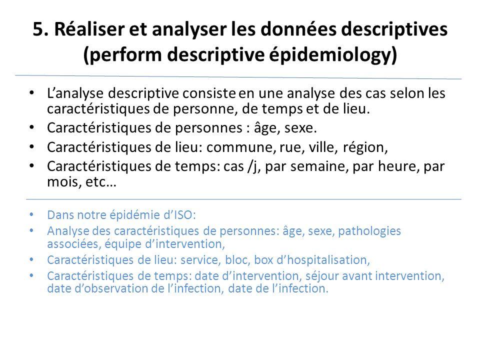 5. Réaliser et analyser les données descriptives (perform descriptive épidemiology)