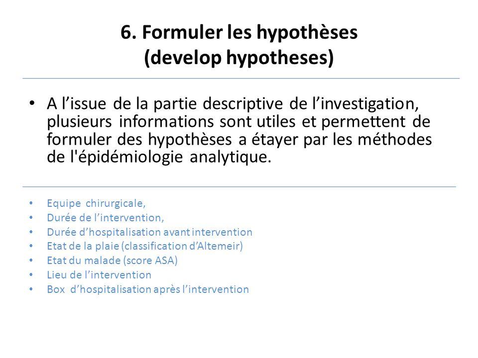 6. Formuler les hypothèses (develop hypotheses)