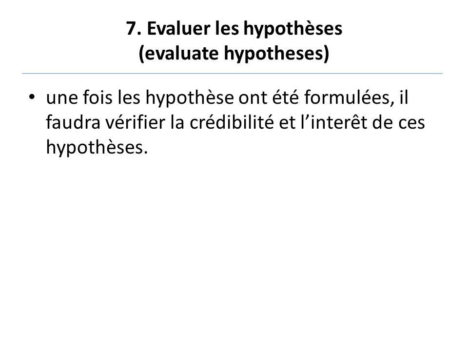 7. Evaluer les hypothèses (evaluate hypotheses)