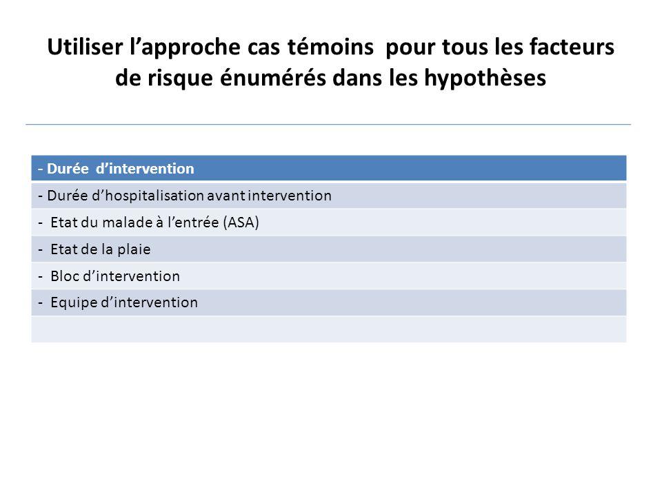Utiliser l'approche cas témoins pour tous les facteurs de risque énumérés dans les hypothèses