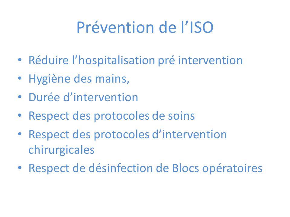 Prévention de l'ISO Réduire l'hospitalisation pré intervention