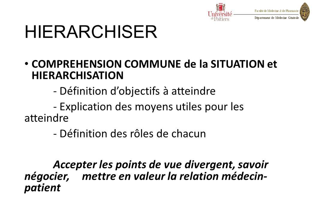 HIERARCHISER COMPREHENSION COMMUNE de la SITUATION et HIERARCHISATION