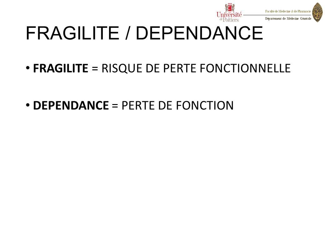 FRAGILITE / DEPENDANCE