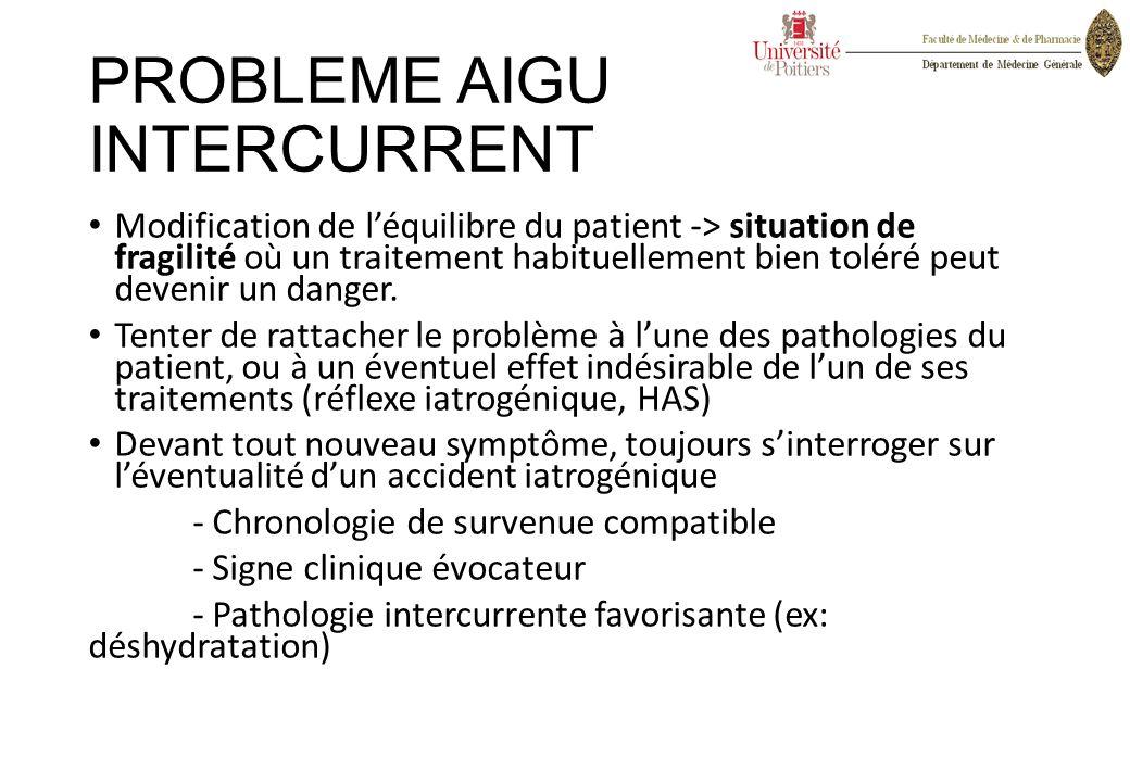PROBLEME AIGU INTERCURRENT