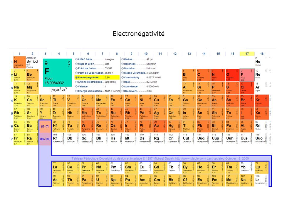 Electronégativité