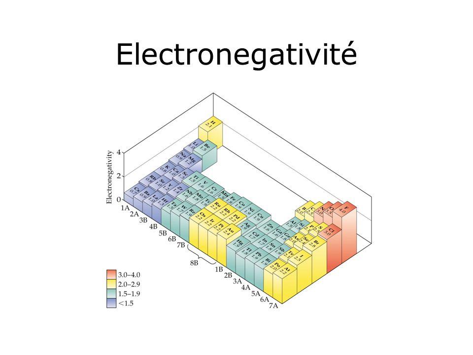 Electronegativité Figure: 08-06