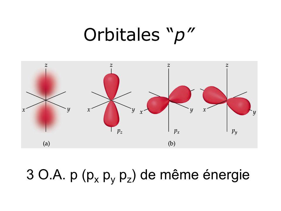 3 O.A. p (px py pz) de même énergie