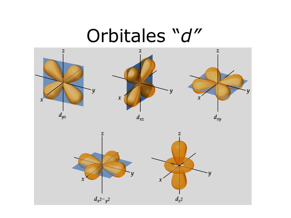 Orbitales d Figure: 06-21