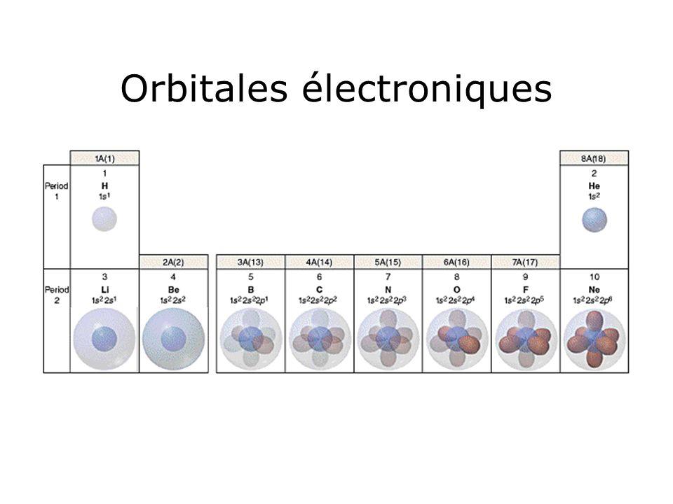 Orbitales électroniques