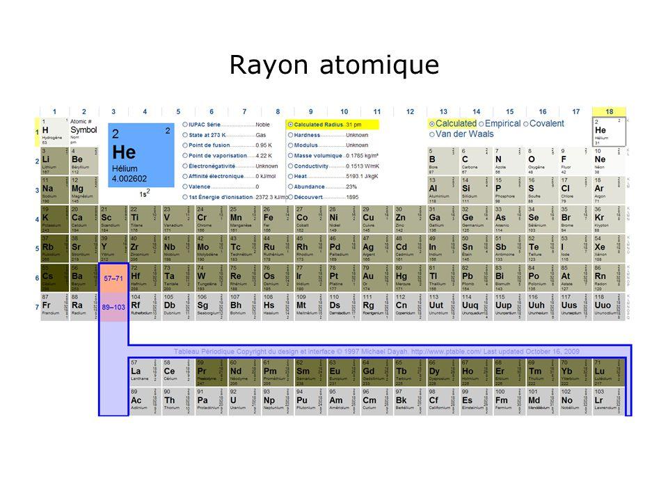 Rayon atomique