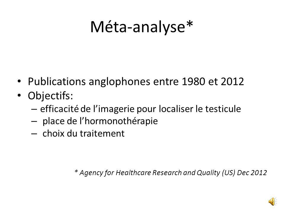 Méta-analyse* Publications anglophones entre 1980 et 2012 Objectifs: