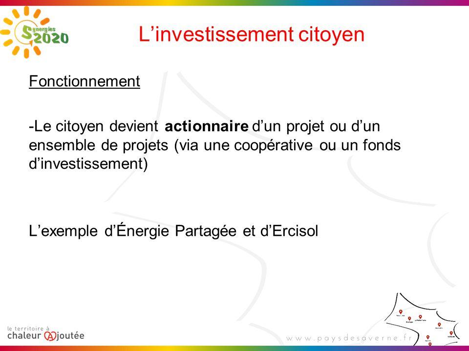 L'investissement citoyen