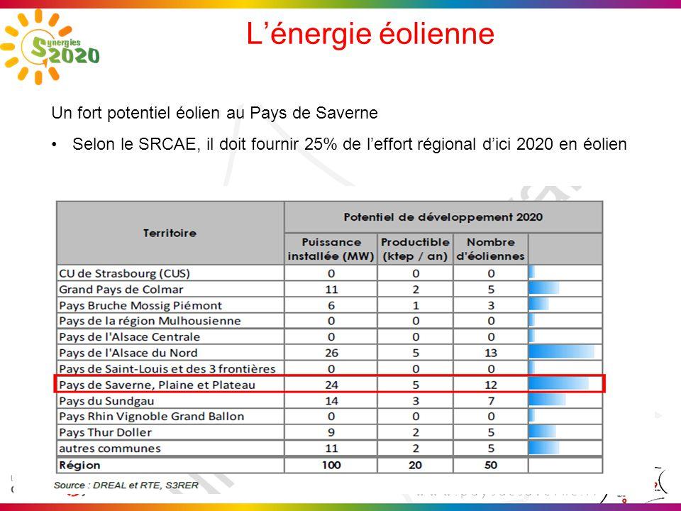 L'énergie éolienne Un fort potentiel éolien au Pays de Saverne