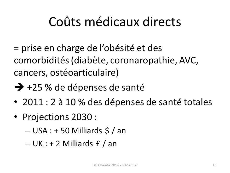 Coûts médicaux directs