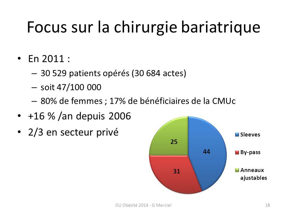 Focus sur la chirurgie bariatrique