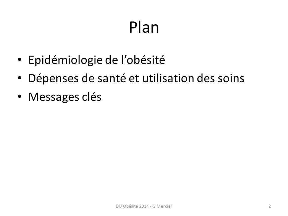 Plan Epidémiologie de l'obésité