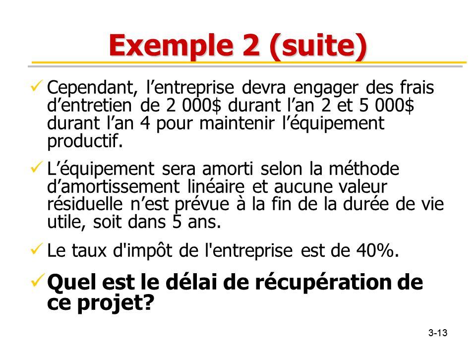 Exemple 2 (suite) Quel est le délai de récupération de ce projet