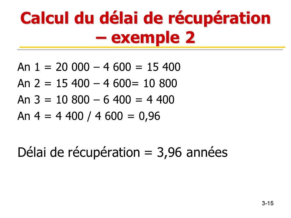 Calcul du délai de récupération – exemple 2