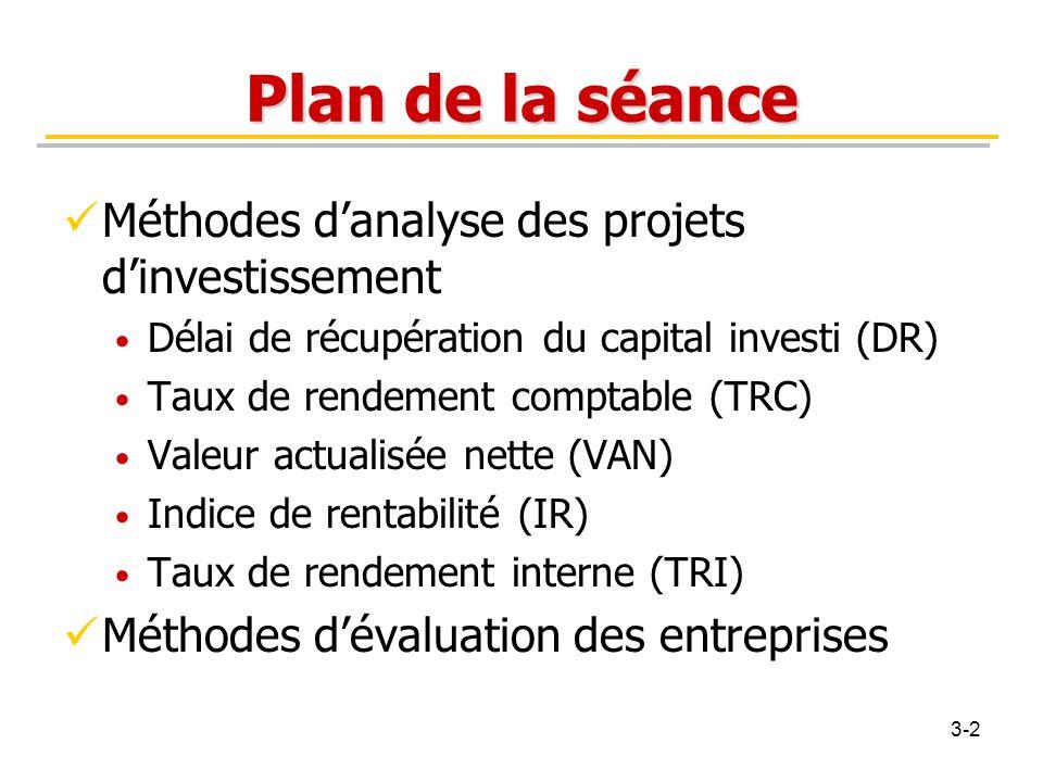 Plan de la séance Méthodes d'analyse des projets d'investissement
