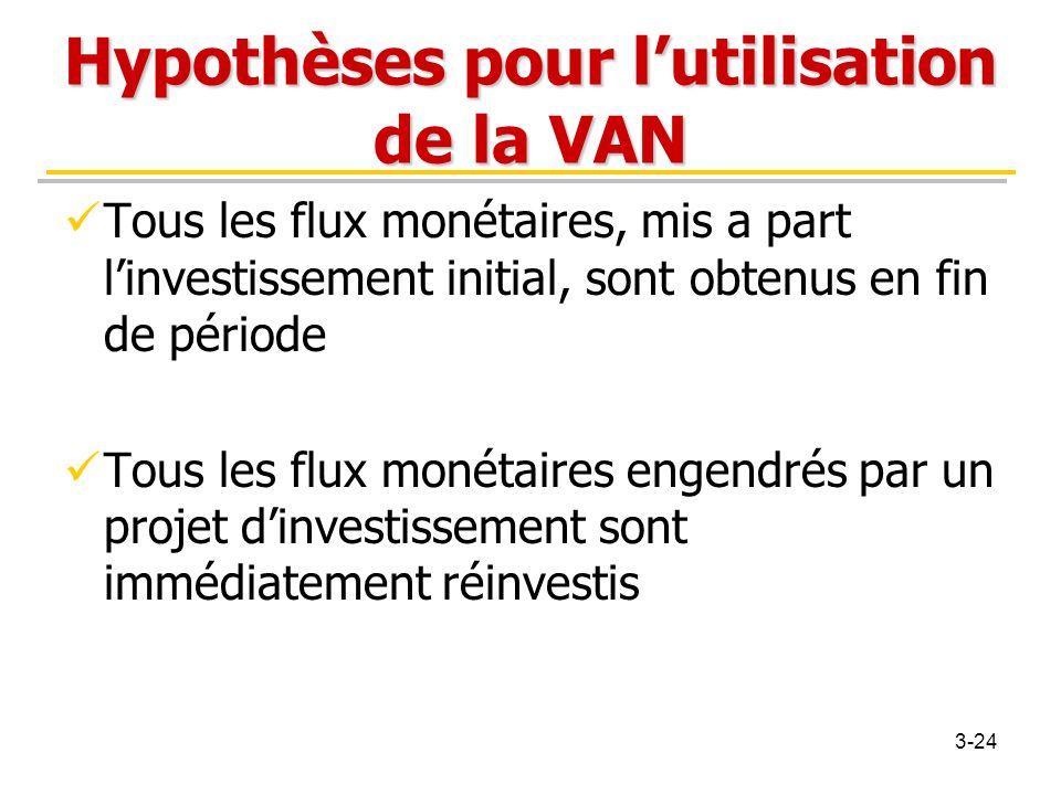 Hypothèses pour l'utilisation de la VAN