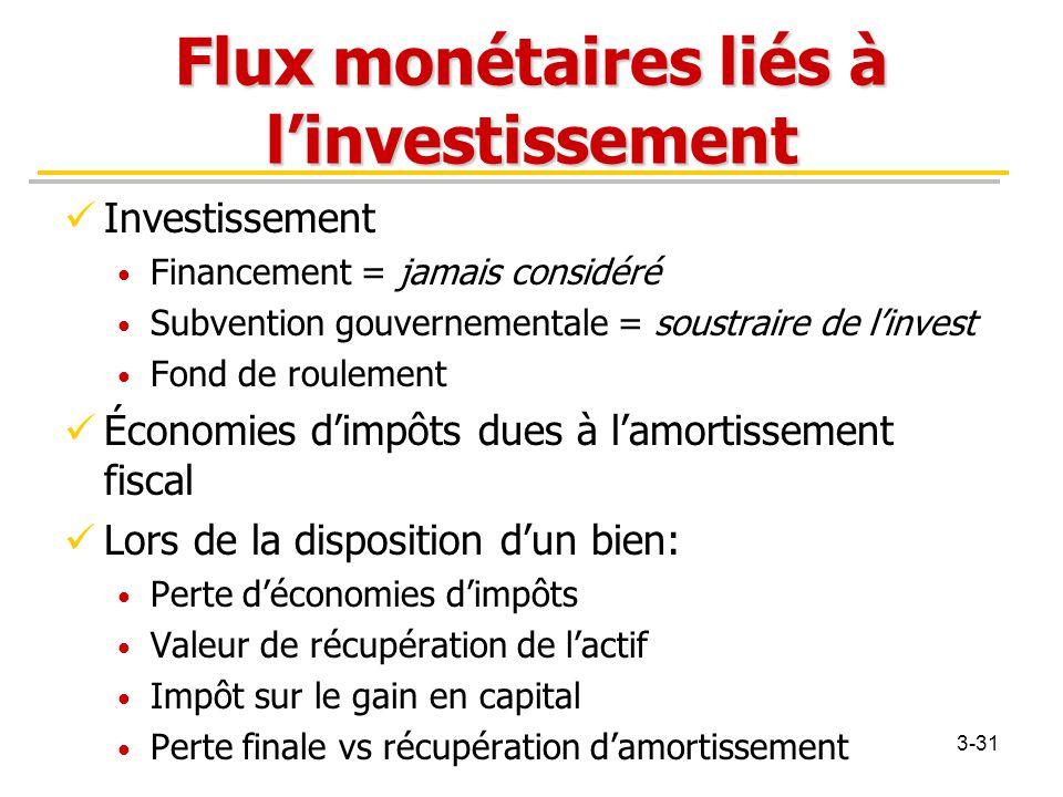 Flux monétaires liés à l'investissement