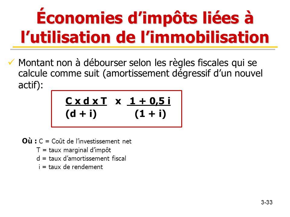 Économies d'impôts liées à l'utilisation de l'immobilisation