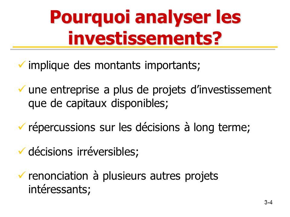 Pourquoi analyser les investissements