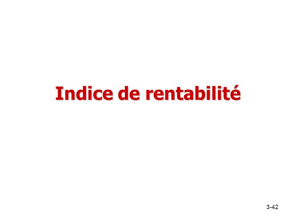 Indice de rentabilité