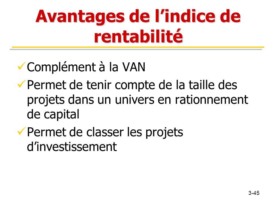 Avantages de l'indice de rentabilité