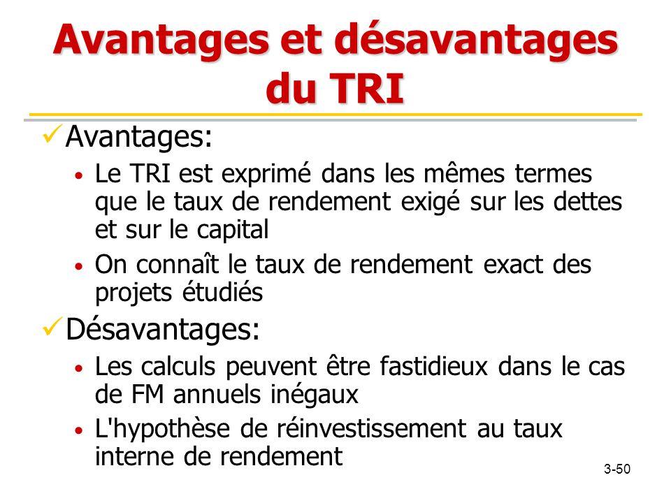 Avantages et désavantages du TRI